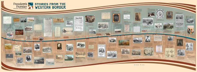Freedom's Frontier Timeline - Side 1