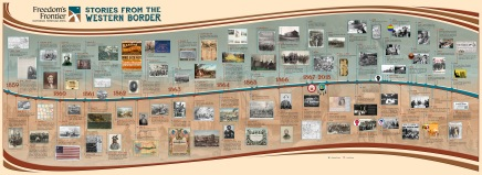 Freedom's Frontier Timeline - Side 2